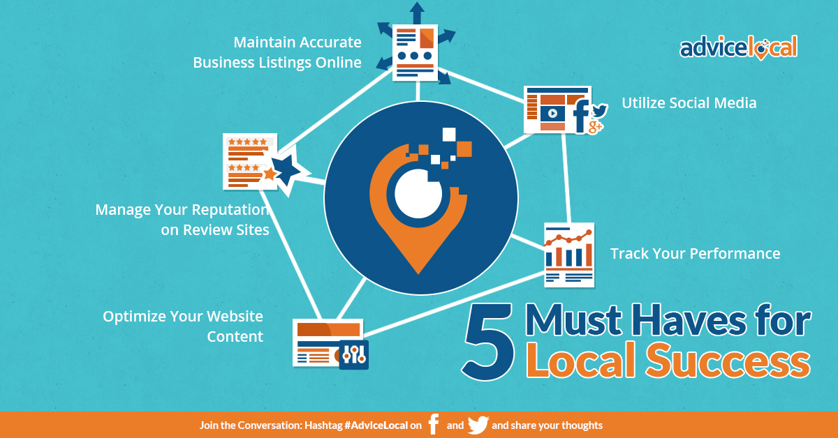 5-local-search-strategies