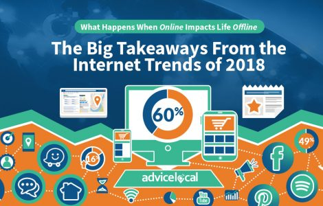 What Happens When Online Impacts Life Offline: The Big Takeaways From the 2018 Internet Trends Report
