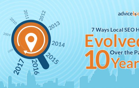 7 Ways Local SEO Has Evolved