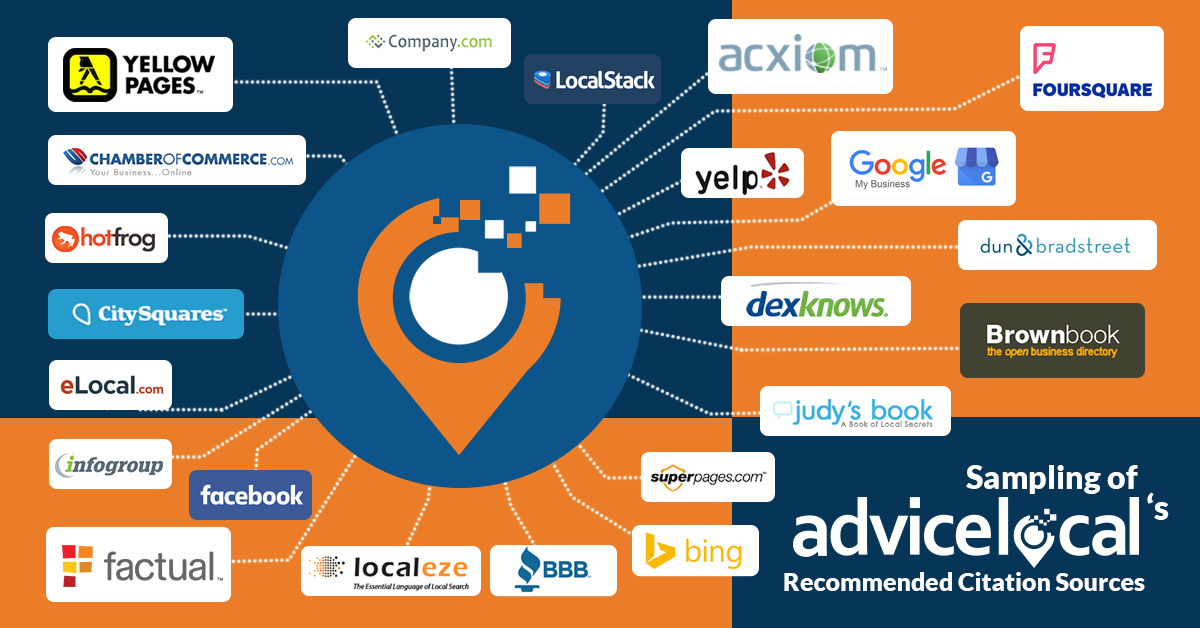Advice Local's Data Accelerator Network