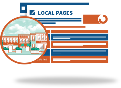 local listing management