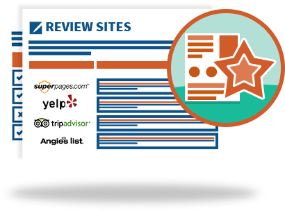 Site Review monitoring
