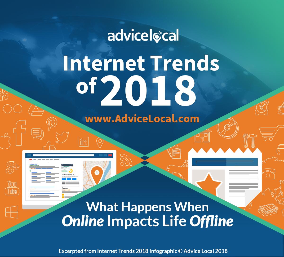 Internet Trends 2018 Report