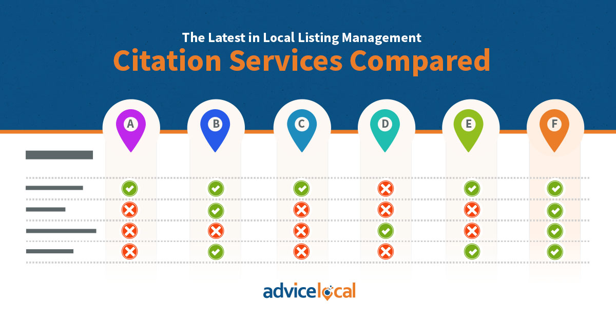 The Latest in Local Listing Management – Citation Services Compared