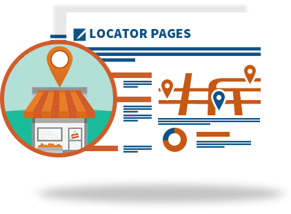 Locator Pages