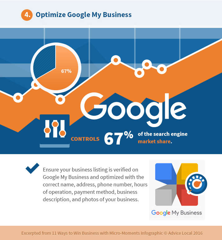 Micro-Moments Google My Business