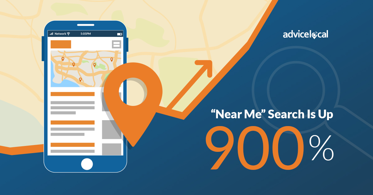 """Near Me"" Search Is Up 900% – Find Out Why You Should Care!"