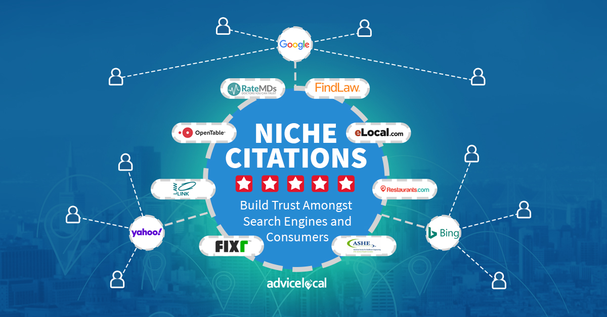 Build legal and healthcare niche citations with listing management.