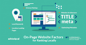 On-Page Website Factors for Ranking Locally