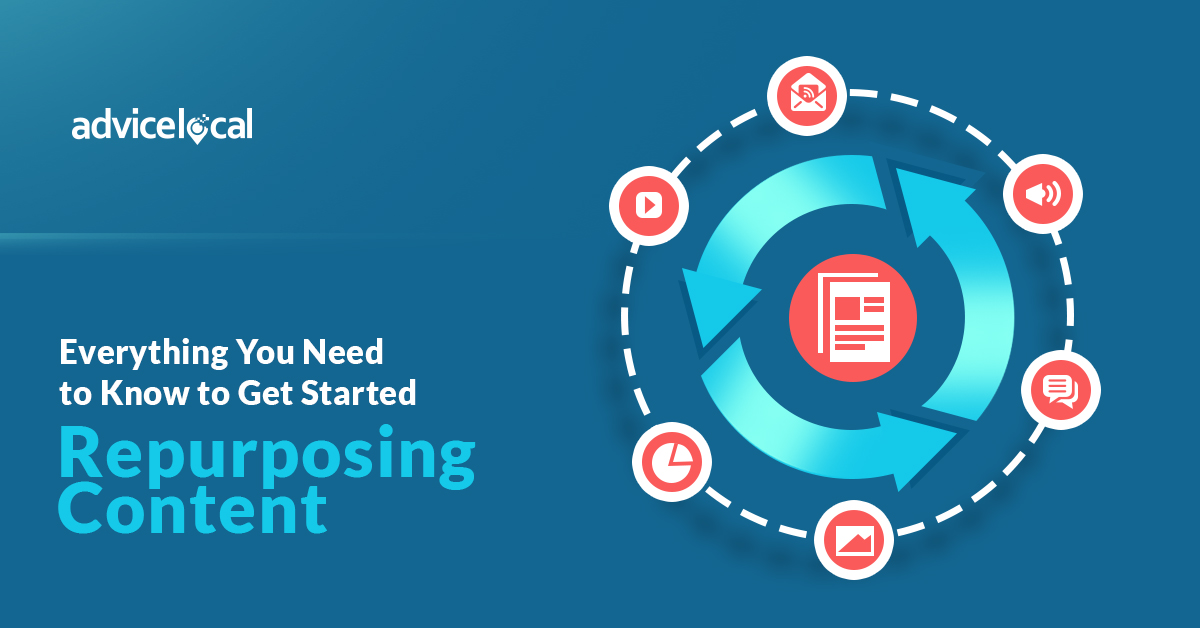 How to Get Started Repurposing Content