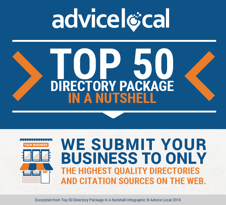 top 50 directories package