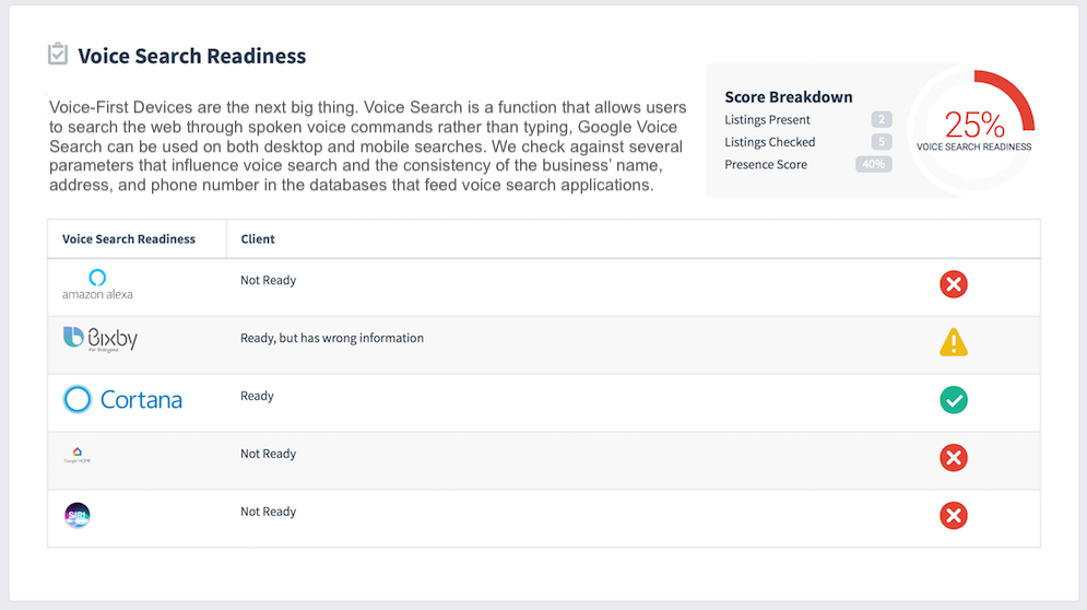 Advice Local - Voice Search Readiness Score