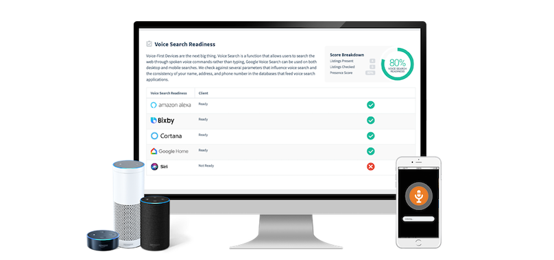 Run a Free Voice Search Readiness Test