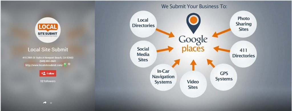 Google My Business Photo Dimenstions