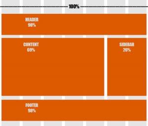 980grid percentage