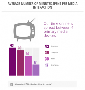 Google Insights Infographic 2