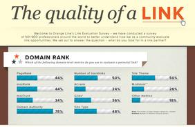 Link Analysis Checklist