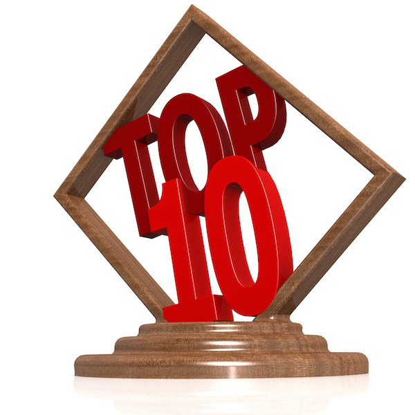 Advice Interactive Top 10 Posts 2015