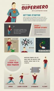 How to be a Superhero Infographic
